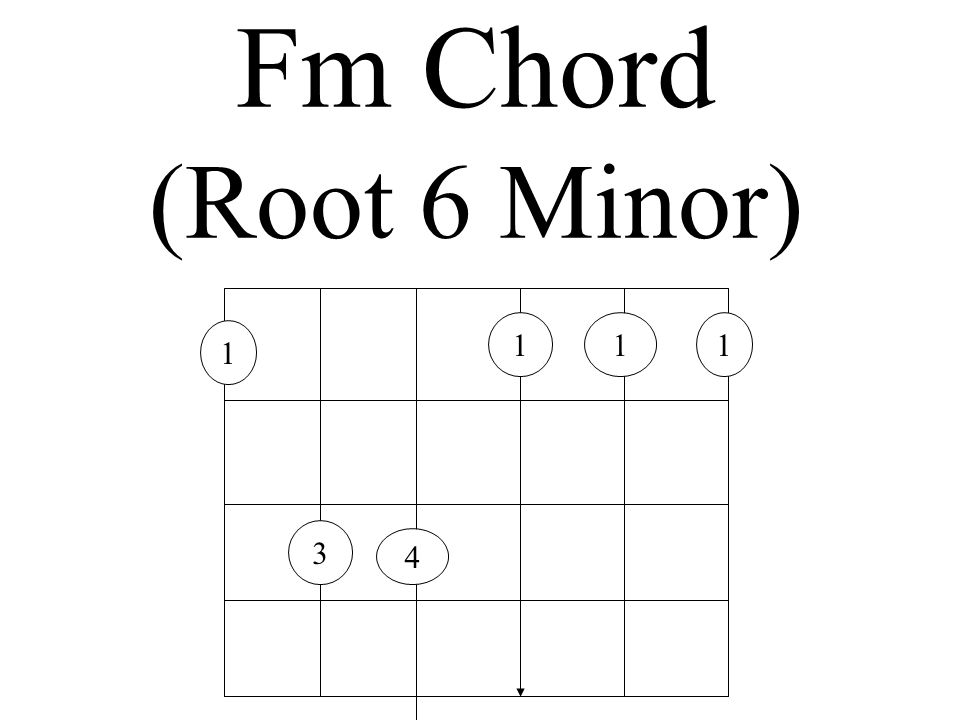 F M Chord Gallery Chord Guitar Finger Position