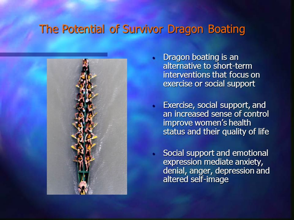 The Potential of Survivor Dragon Boating Dragon boating is an alternative to short-term interventions that focus on exercise or social support Exercise, social support, and an increased sense of control improve women's health status and their quality of life Social support and emotional expression mediate anxiety, denial, anger, depression and altered self-image