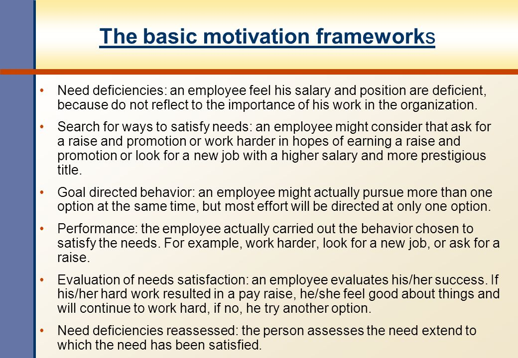 The basic motivation frameworks Need deficiencies: an employee feel his salary and position are deficient, because do not reflect to the importance of his work in the organization.