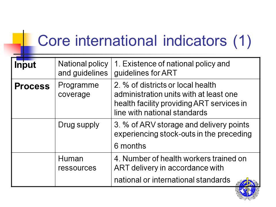 4 Core International ...
