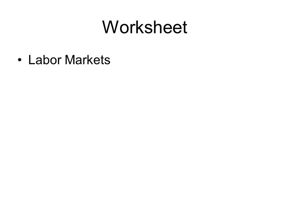 Worksheet Labor Markets