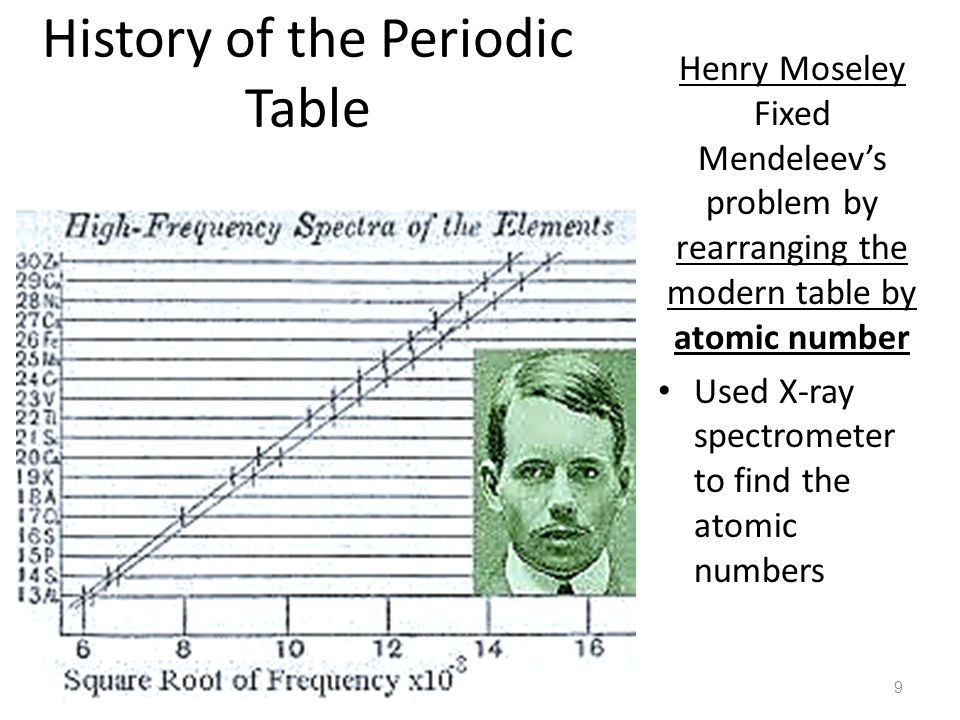 Periodic table 1 the periodic table is a systematic arrangement of 9 history of the periodic table henry moseley fixed mendeleevs problem by rearranging the modern table by atomic number used x ray spectrometer to find the urtaz Choice Image
