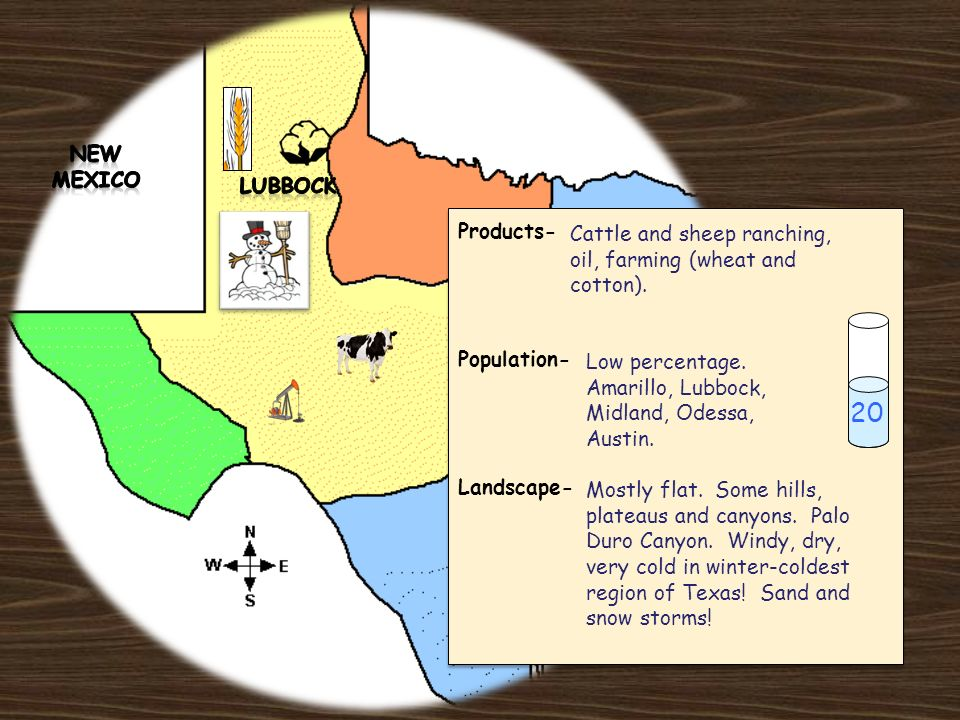 Products- Population- Landscape- Products- Population- Landscape- 20 Cattle and sheep ranching, oil, farming (wheat and cotton).