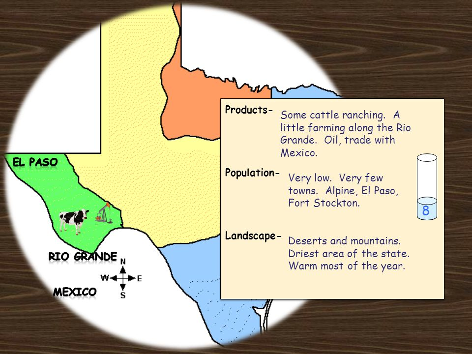 Products- Population- Landscape- Products- Population- Landscape- 8 Some cattle ranching.