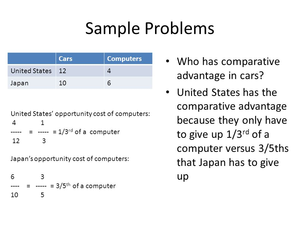 Absolute and Comparative Advantage Absolute Advantage Absolute – Comparative Advantage Worksheet