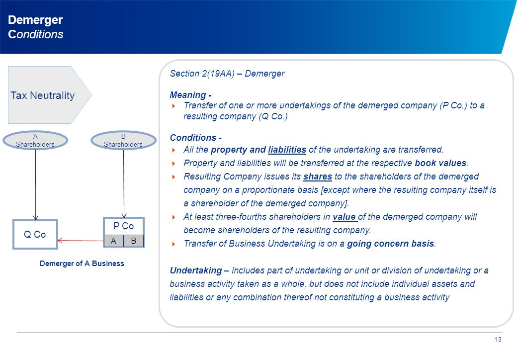 Tax Neutrality Section 2(19AA) – Demerger Meaning -  Transfer of one or more undertakings of the demerged company (P Co.) to a resulting company (Q Co.) Conditions -  All the property and liabilities of the undertaking are transferred.