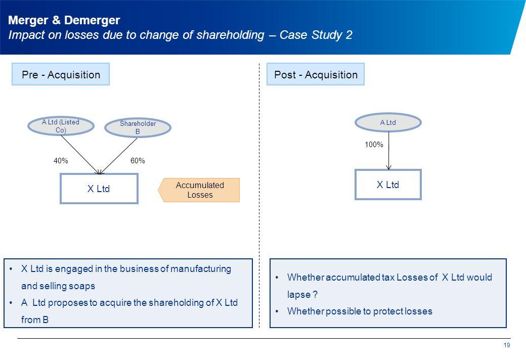 19 X Ltd A Ltd (Listed Co) Shareholder B Pre - Acquisition 40%60% X Ltd A Ltd 100% Post - Acquisition Whether accumulated tax Losses of X Ltd would lapse .