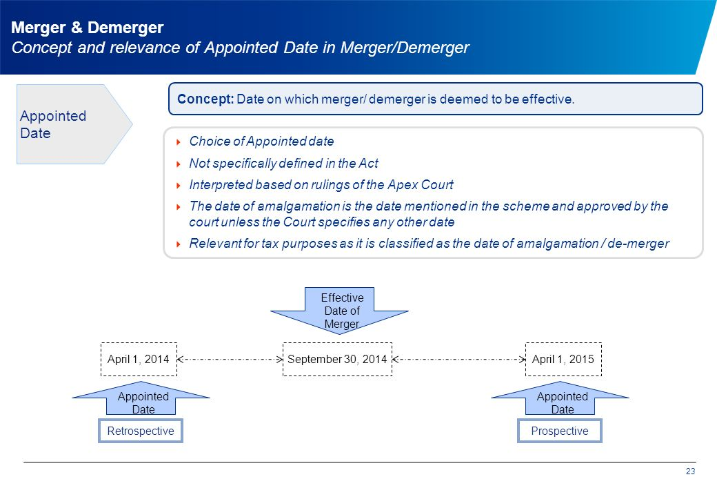  Choice of Appointed date  Not specifically defined in the Act  Interpreted based on rulings of the Apex Court  The date of amalgamation is the date mentioned in the scheme and approved by the court unless the Court specifies any other date  Relevant for tax purposes as it is classified as the date of amalgamation / de-merger 23 Appointed Date April 1, 2014September 30, 2014April 1, 2015 Effective Date of Merger Appointed Date Concept: Date on which merger/ demerger is deemed to be effective.