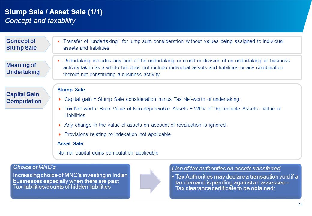  Transfer of undertaking for lump sum consideration without values being assigned to individual assets and liabilities 24 Concept of Slump Sale  Undertaking includes any part of the undertaking or a unit or division of an undertaking or business activity taken as a whole but does not include individual assets and liabilities or any combination thereof not constituting a business activity Meaning of Undertaking Slump Sale  Capital gain = Slump Sale consideration minus Tax Net-worth of undertaking;  Tax Net-worth: Book Value of Non-depreciable Assets + WDV of Depreciable Assets - Value of Liabilities  Any change in the value of assets on account of revaluation is ignored.