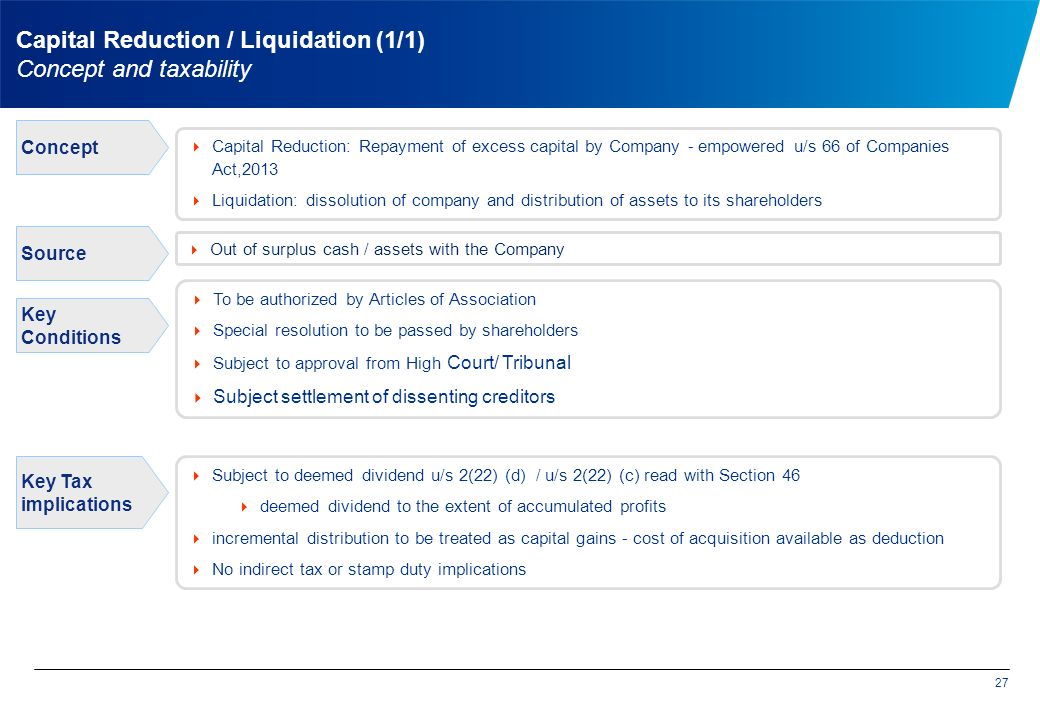  Capital Reduction: Repayment of excess capital by Company - empowered u/s 66 of Companies Act,2013  Liquidation: dissolution of company and distribution of assets to its shareholders 27 Concept  Out of surplus cash / assets with the Company Source  Subject to deemed dividend u/s 2(22) (d) / u/s 2(22) (c) read with Section 46  deemed dividend to the extent of accumulated profits  incremental distribution to be treated as capital gains - cost of acquisition available as deduction  No indirect tax or stamp duty implications Key Tax implications Capital Reduction / Liquidation (1/1) Concept and taxability Key Conditions  To be authorized by Articles of Association  Special resolution to be passed by shareholders  Subject to approval from High Court/ Tribunal  Subject settlement of dissenting creditors