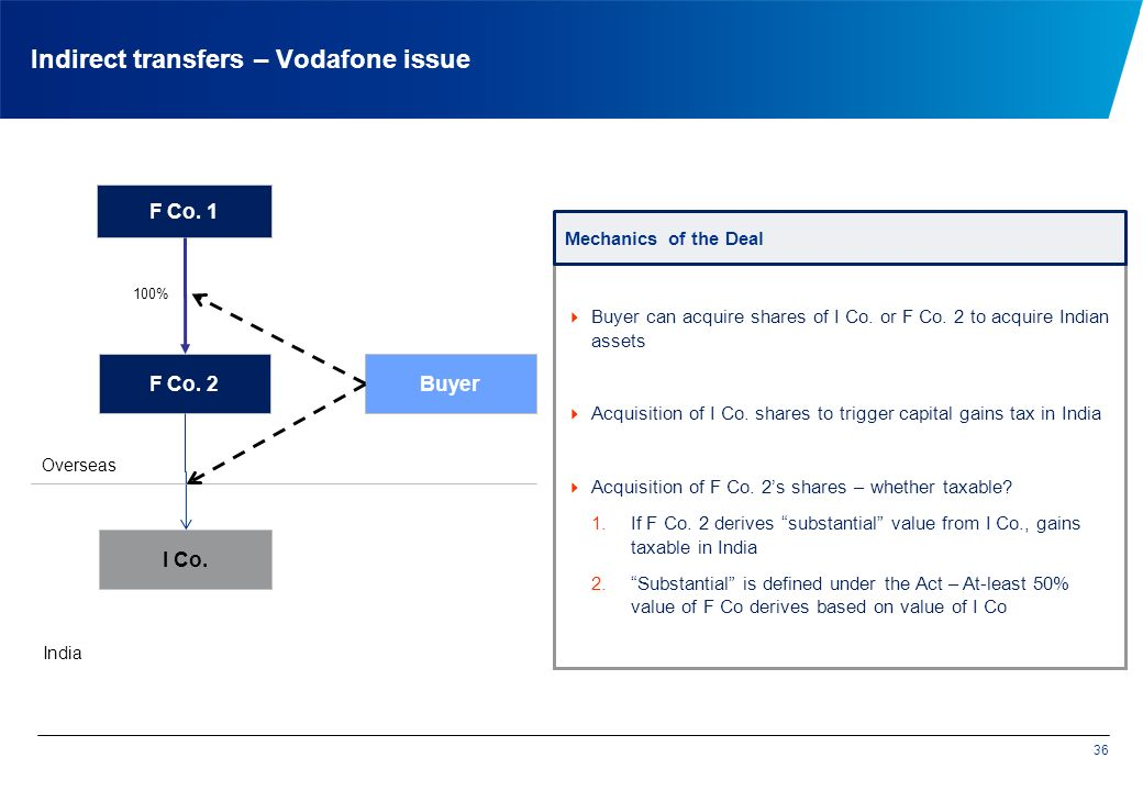 100% Indirect transfers – Vodafone issue F Co. 1 F Co.