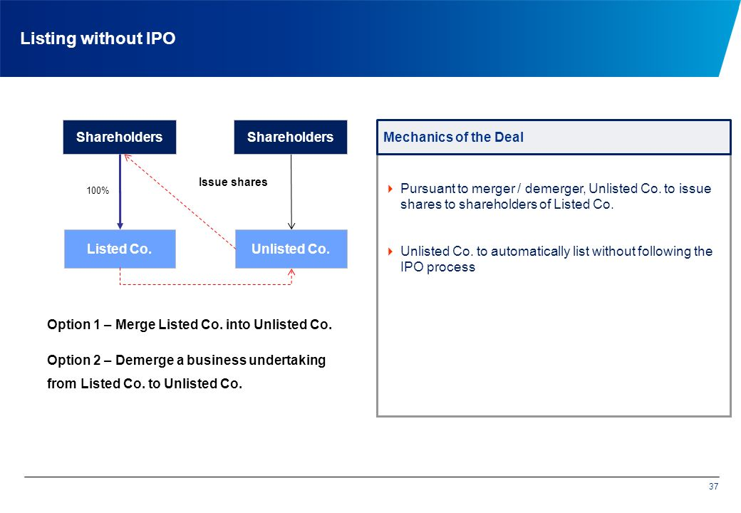 100% Listing without IPO Shareholders Listed Co.  Pursuant to merger / demerger, Unlisted Co.