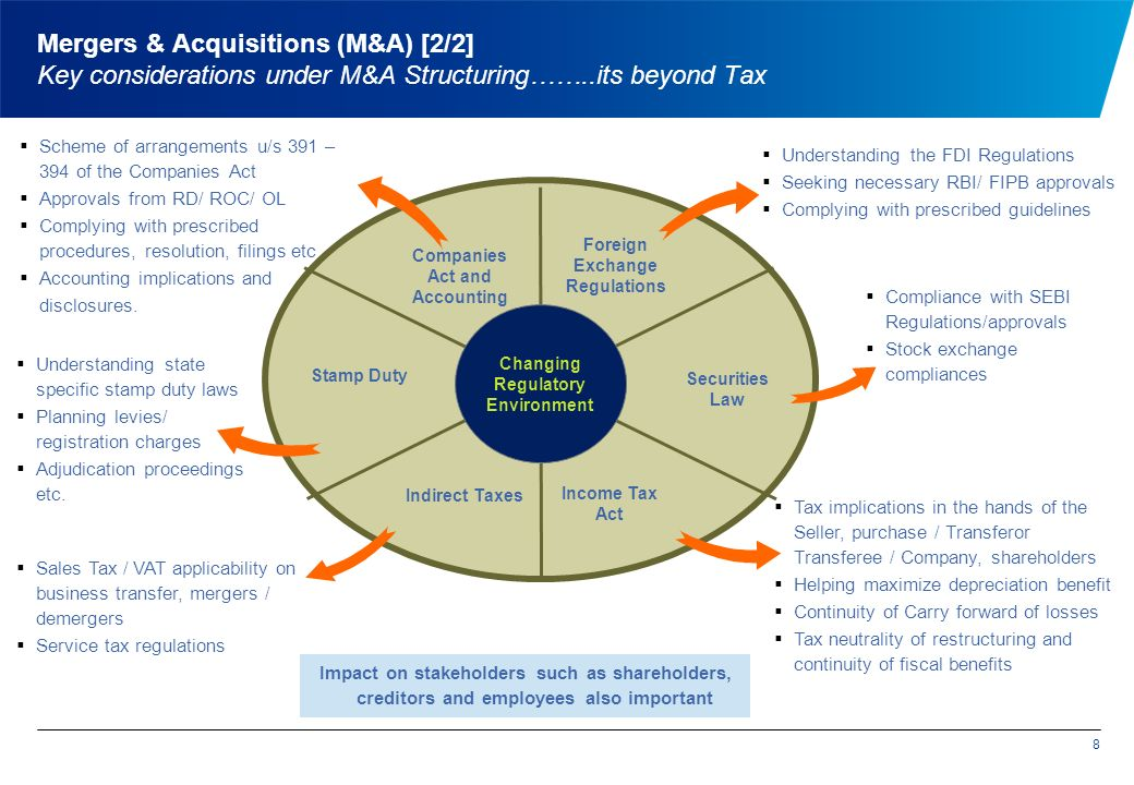 Mergers & Acquisitions (M&A) [2/2] Key considerations under M&A Structuring……..its beyond Tax c Changing Regulatory Environment Foreign Exchange Regulations Securities Law Indirect Taxes Income Tax Act Stamp Duty Companies Act and Accounting  Understanding the FDI Regulations  Seeking necessary RBI/ FIPB approvals  Complying with prescribed guidelines  Compliance with SEBI Regulations/approvals  Stock exchange compliances  Sales Tax / VAT applicability on business transfer, mergers / demergers  Service tax regulations  Scheme of arrangements u/s 391 – 394 of the Companies Act  Approvals from RD/ ROC/ OL  Complying with prescribed procedures, resolution, filings etc  Accounting implications and disclosures.