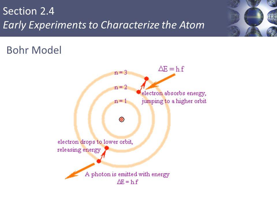 Bohr Model Of Vanadium Atom Picture Pictures Of Sam Elliotts Wife