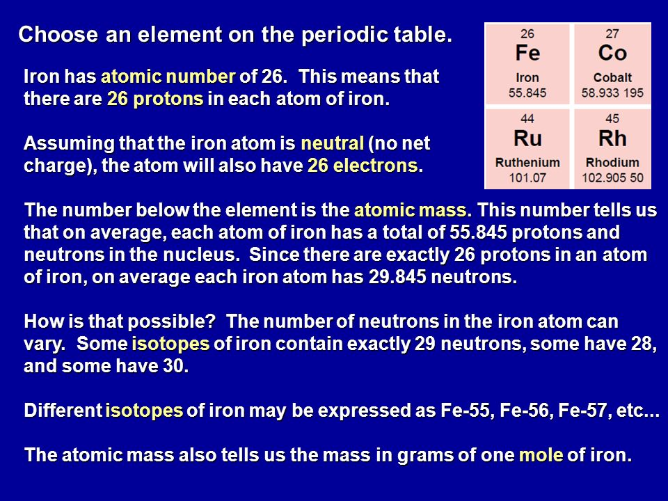 Electrostatics the study of electrical charges at choose an element on the periodic table iron has atomic number of 26 urtaz Choice Image