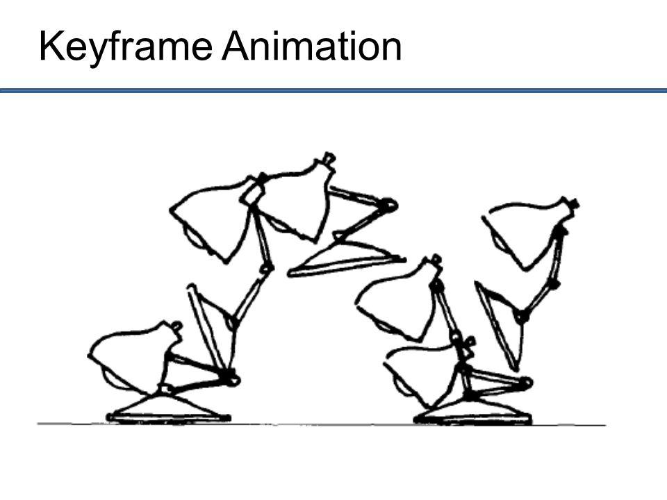 Groß Animation Keyframe Zeitgenössisch - Benutzerdefinierte ...