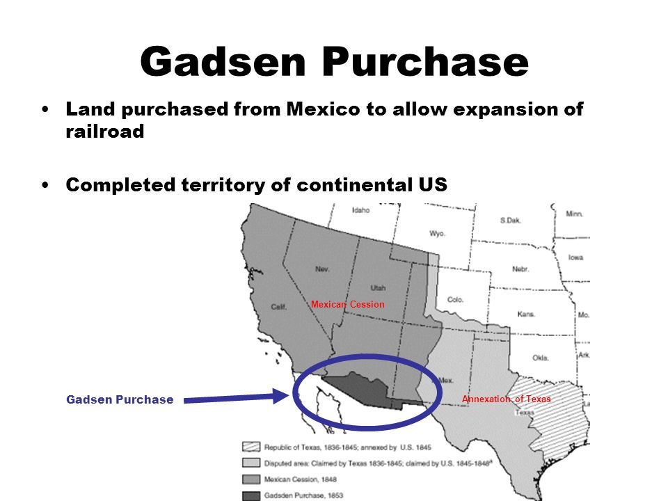 Gadsen Purchase Land purchased from Mexico to allow expansion of railroad Completed territory of continental US Mexican Cession Annexation of Texas Gadsen Purchase