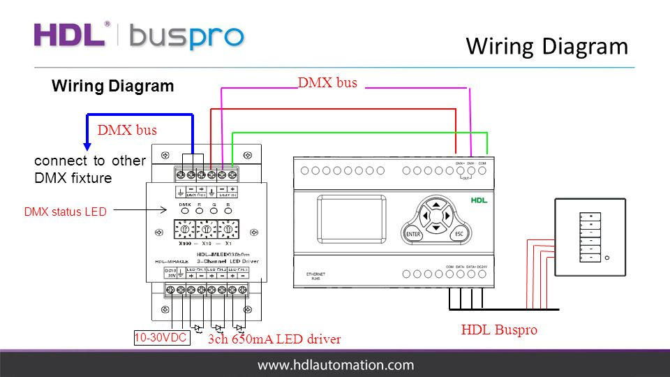 dmx wiring diagram raw dmx wiring diagram and schematics dmx wiring diagram dmx wiring diagram pictures