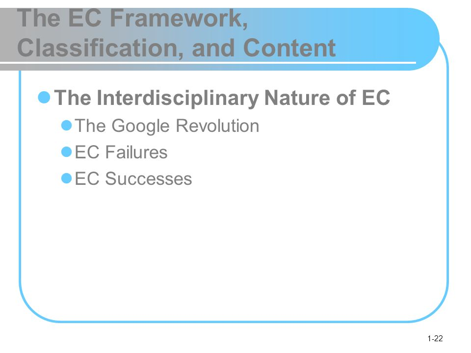 1-22 The EC Framework, Classification, and Content The Interdisciplinary Nature of EC The Google Revolution EC Failures EC Successes