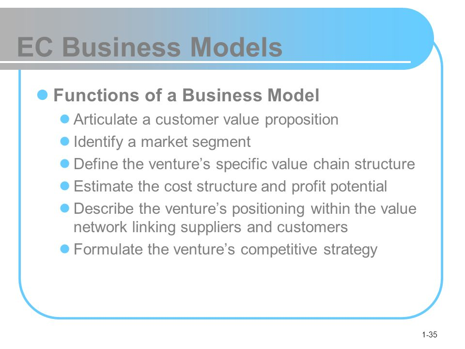 1-35 EC Business Models Functions of a Business Model Articulate a customer value proposition Identify a market segment Define the venture's specific value chain structure Estimate the cost structure and profit potential Describe the venture's positioning within the value network linking suppliers and customers Formulate the venture's competitive strategy