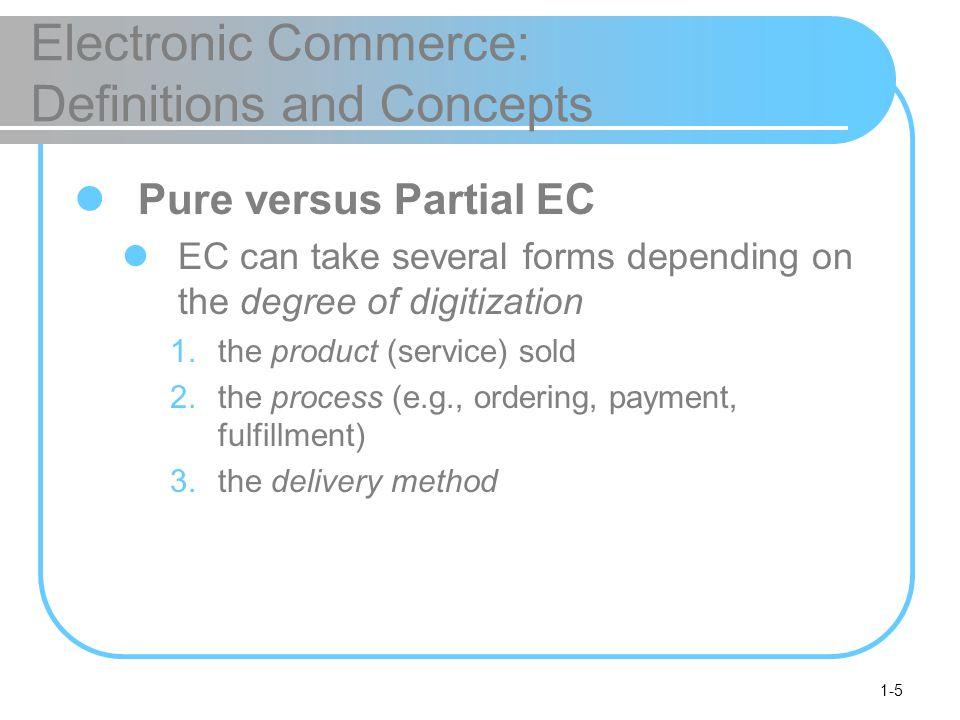 1-26 Digital Revolution Drives EC