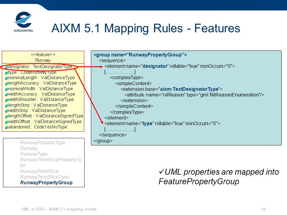 UML to XSD – AIXM 5.1 mapping scripts 12 AIXM 5.1 Mapping Rules - Features RunwayPropertyType Runway RunwayType RunwayTimeSlicePropertyTy pe RunwayTimeSlice RunwayTimeSliceType RunwayPropertyGroup [………………] [………………] UML properties are mapped into FeaturePropertyGroup