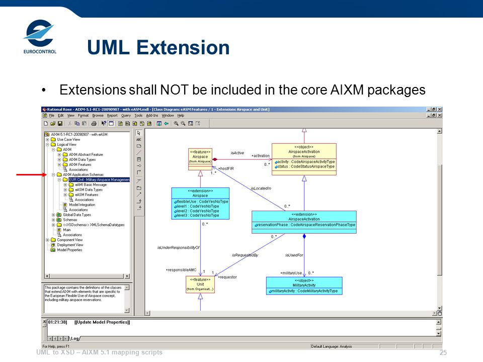 UML to XSD – AIXM 5.1 mapping scripts 25 UML Extension Extensions shall NOT be included in the core AIXM packages