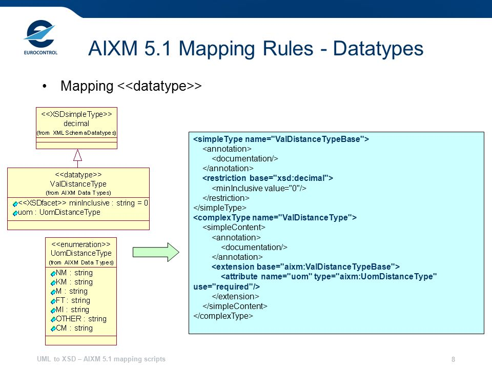 UML to XSD – AIXM 5.1 mapping scripts 8 AIXM 5.1 Mapping Rules - Datatypes Mapping >