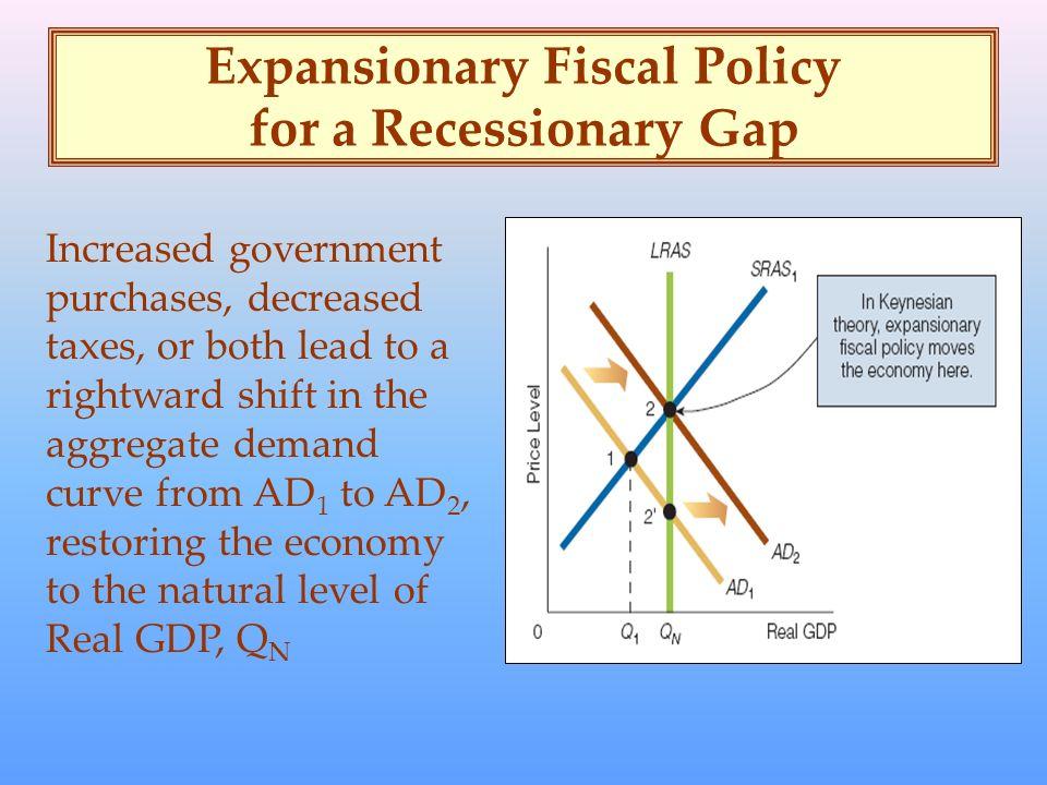 government spending deficits and keynesian economics essay Keynesian economic theory states that budget deficits and the economic growth essay thus government spending in excess of government.