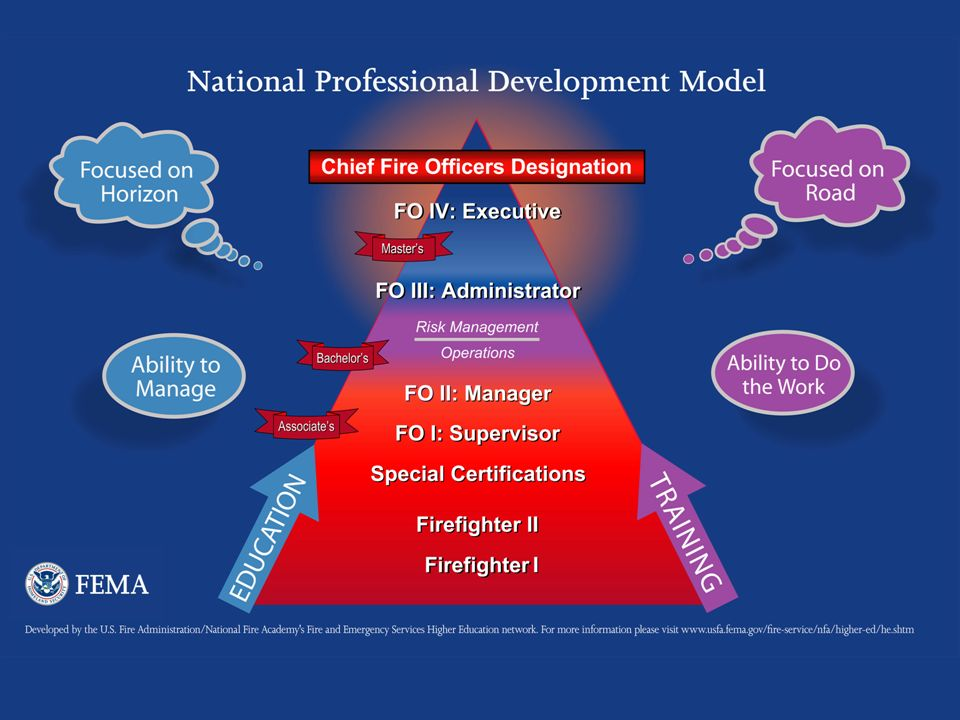 1 blueprint 2020 the future of fire service training 11 11 blueprint 2020 the ca fire service training education strategic plan utilize capstone testing to facilitate currency malvernweather Image collections