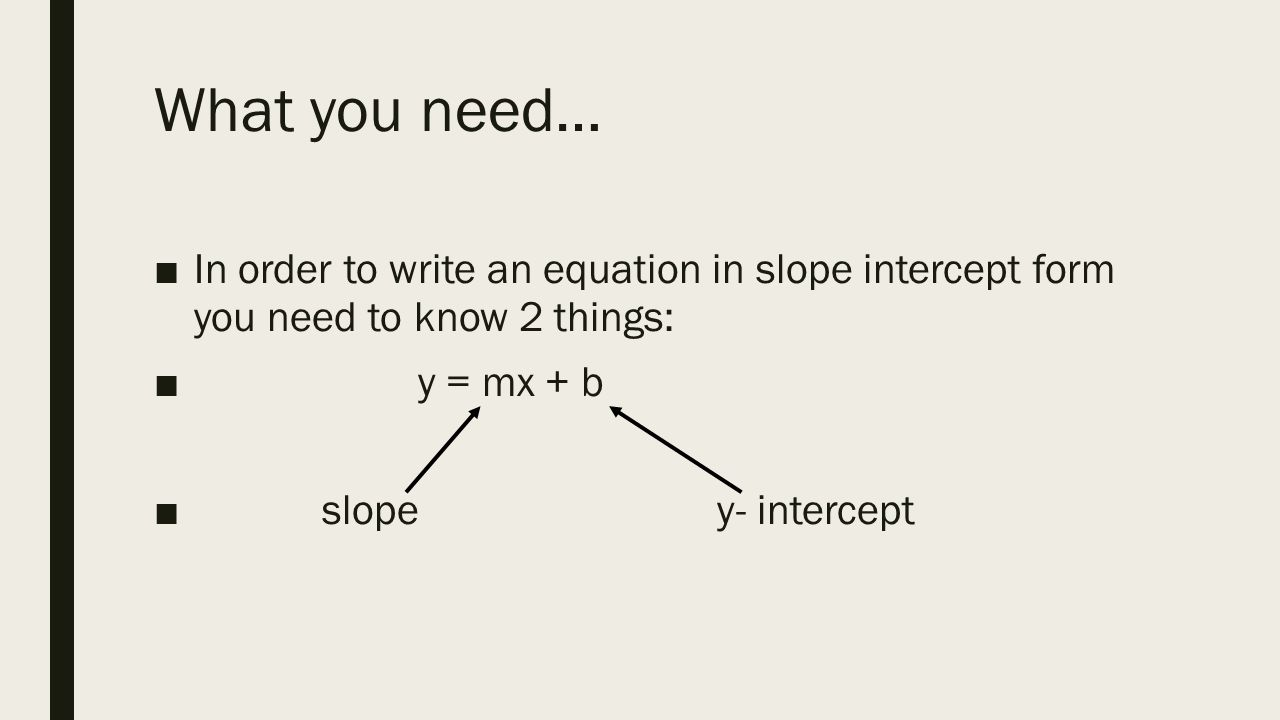 Writing equations in slope intercept form 42 what you need in in order to write an equation in slope intercept form you need to know 2 things y mx b slope y intercept falaconquin