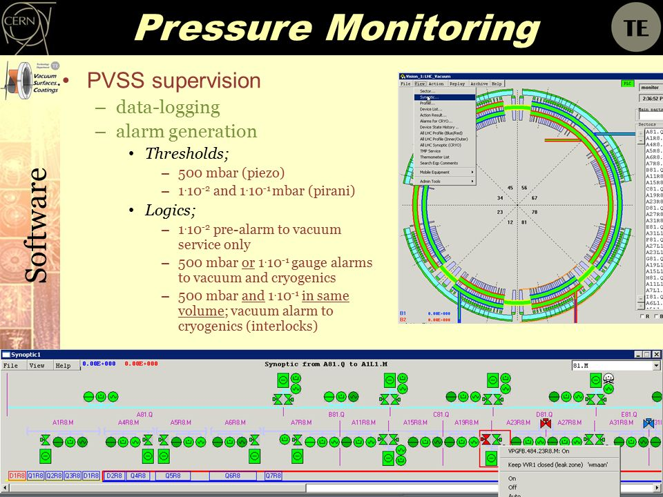 Pressure Monitoring PVSS supervision – data-logging – alarm generation Thresholds; – 500 mbar (piezo) – 1.