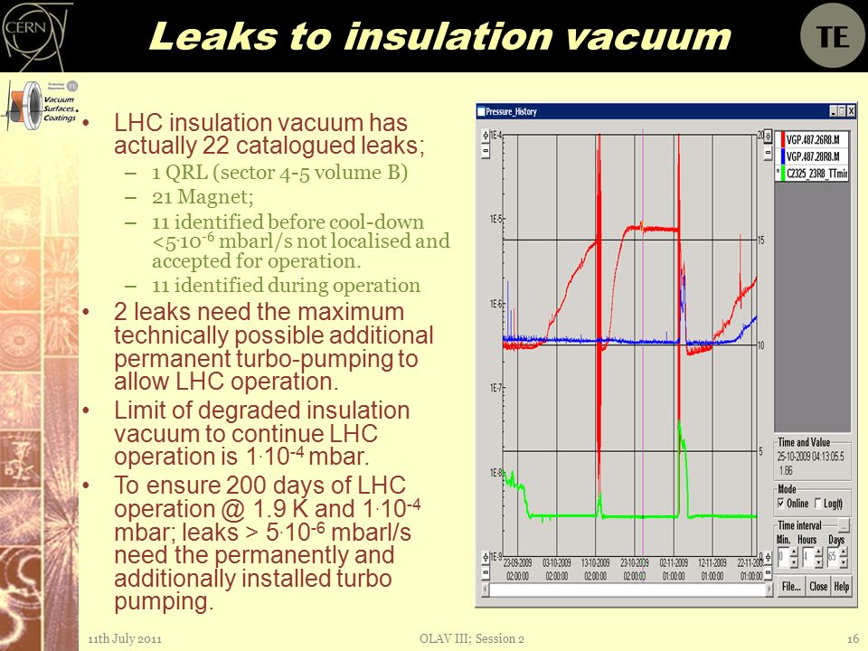 Leaks to insulation vacuum LHC insulation vacuum has actually 22 catalogued leaks; – 1 QRL (sector 4-5 volume B) – 21 Magnet; – 11 identified before cool-down <5.