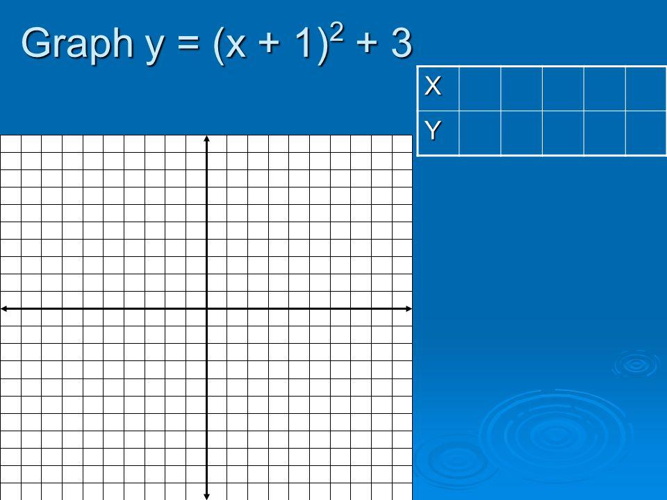Algebra II Elements 5.2: Graph quadratic function in vertex or ...