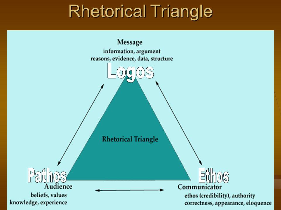Rhetorical Analysis Essay Example Ethos Pathos Logos Ppt - image 11