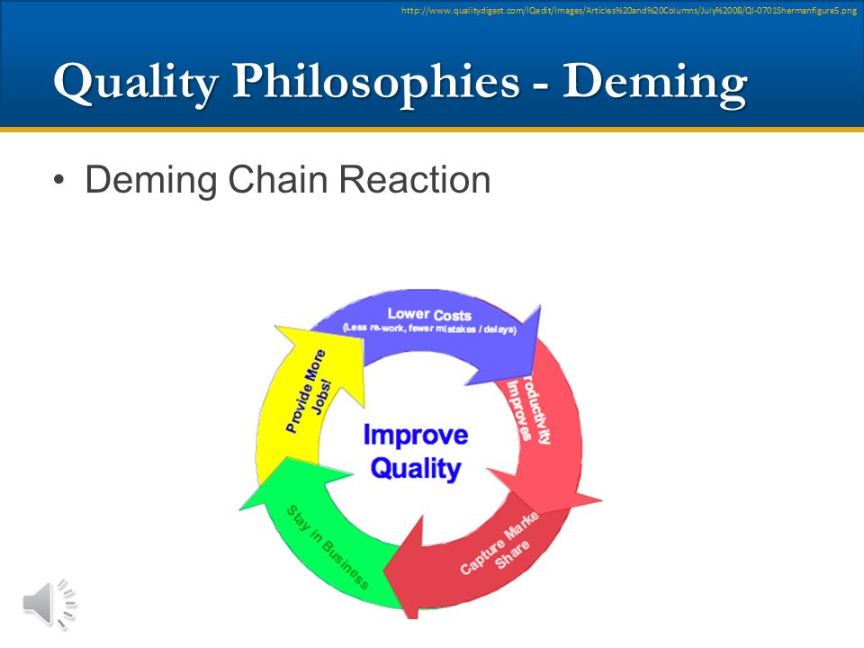 "Quality Philosophies - Deming http://www.1000ventures.com/business_guide/crosscuttings/quotes_deming.html ""People work in the system. Management creat"