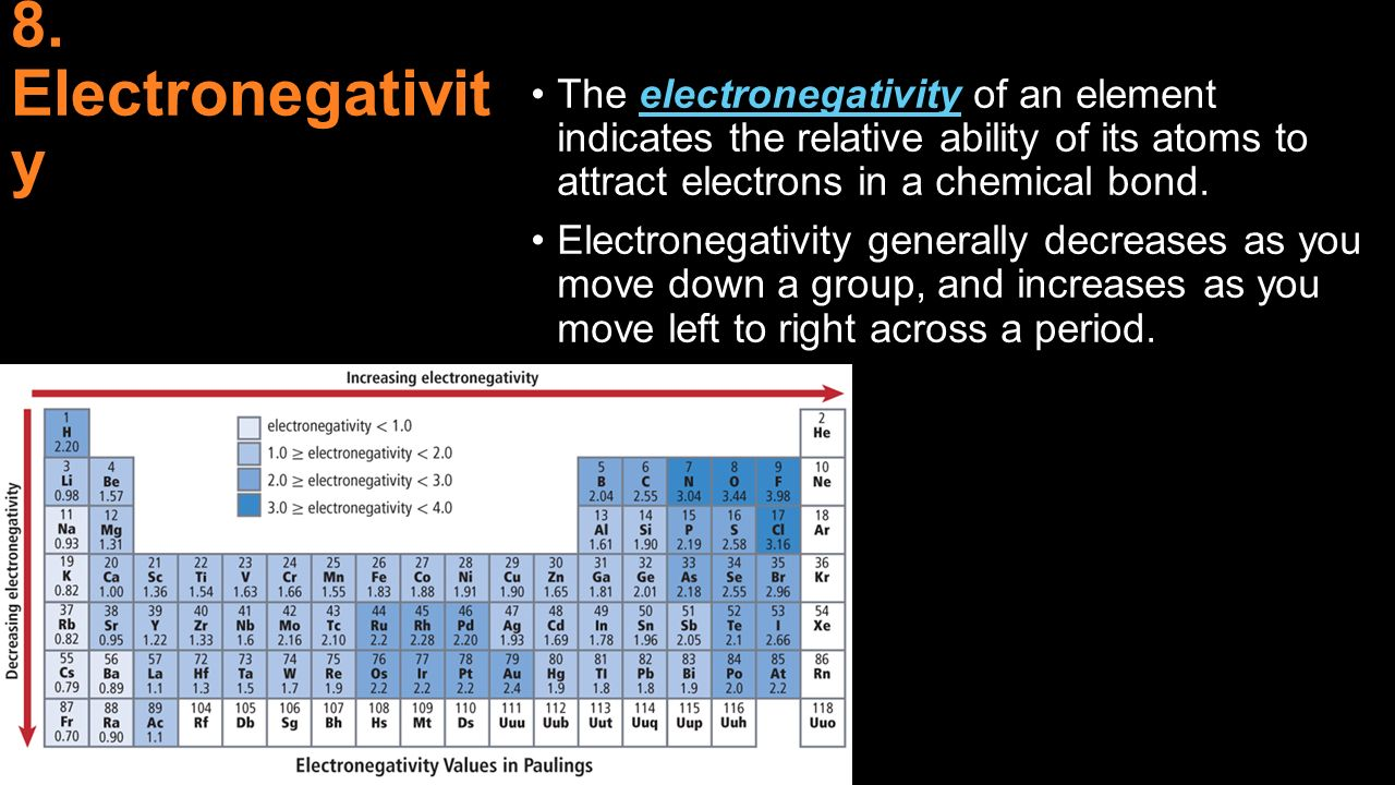 Chapter 6 the periodic table and periodic law choice image across a period in the periodic table ionization energy generally the periodic table and periodic law gamestrikefo Images