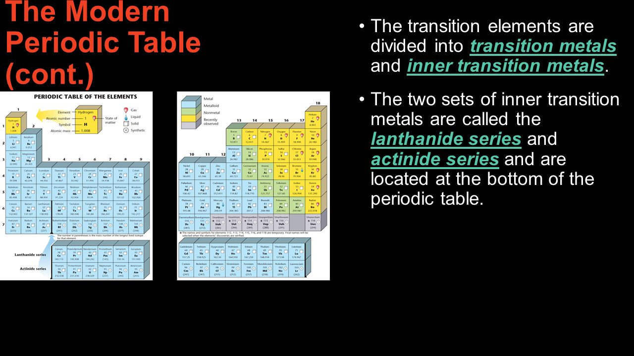 The periodic table and periodic law chapter 6 1 history of the the modern periodic table cont elements are classified as metals non gamestrikefo Image collections