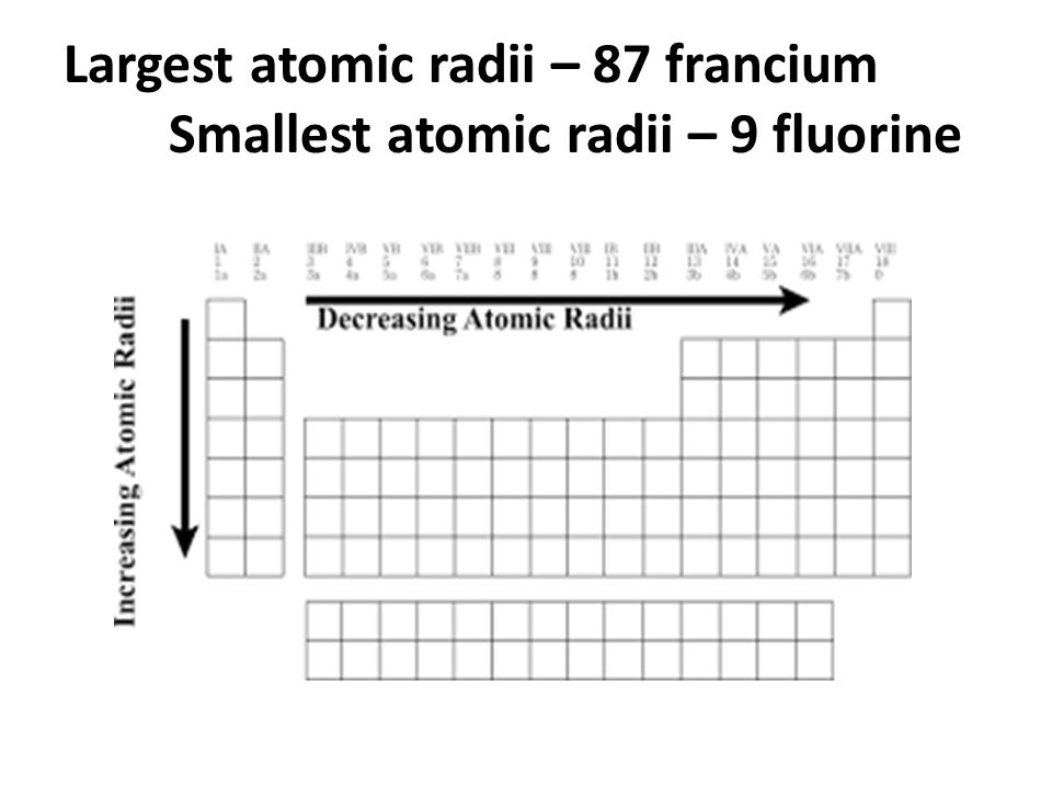 periodic table periodic table with atomic radius trends of the periodic table atomic radius - Periodic Table With Atomic Radii