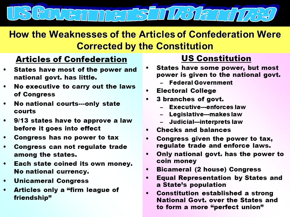 us constitution and articles of confederation essay