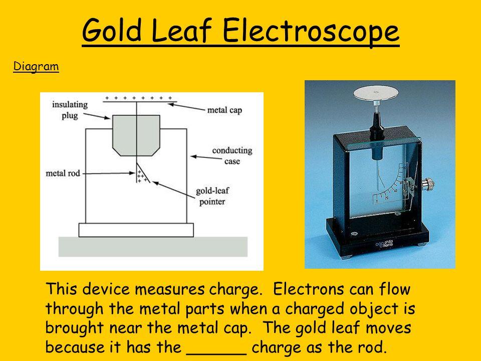 electronic electroscope essay