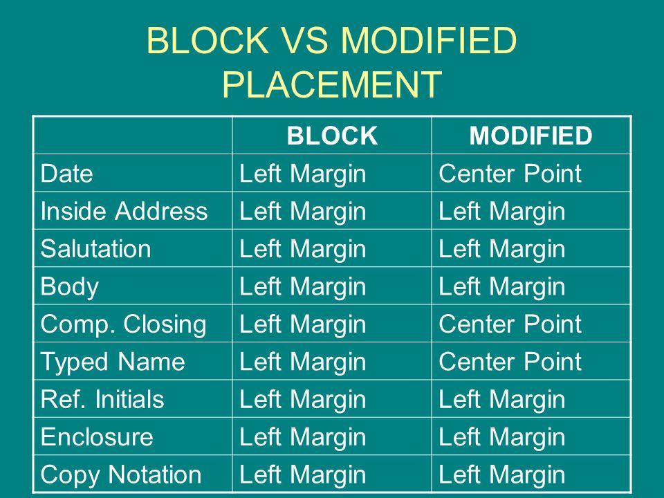 Business Letter Format Date Placement. BLOCK VS MODIFIED PLACEMENT BLOCKMODIFIED DateLeft MarginCenter Point  Inside AddressLeft Margin SalutationLeft BodyLeft Comp LETTER STYLES AND PUNCTUATION
