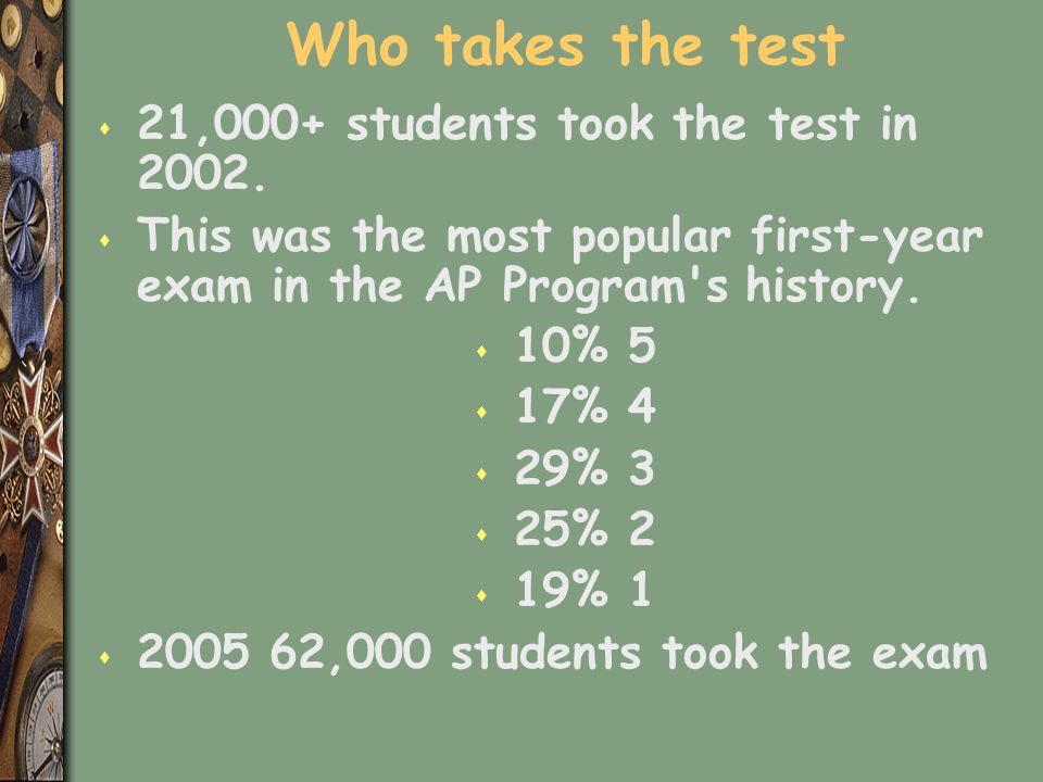 Who takes the test s 21,000+ students took the test in 2002.