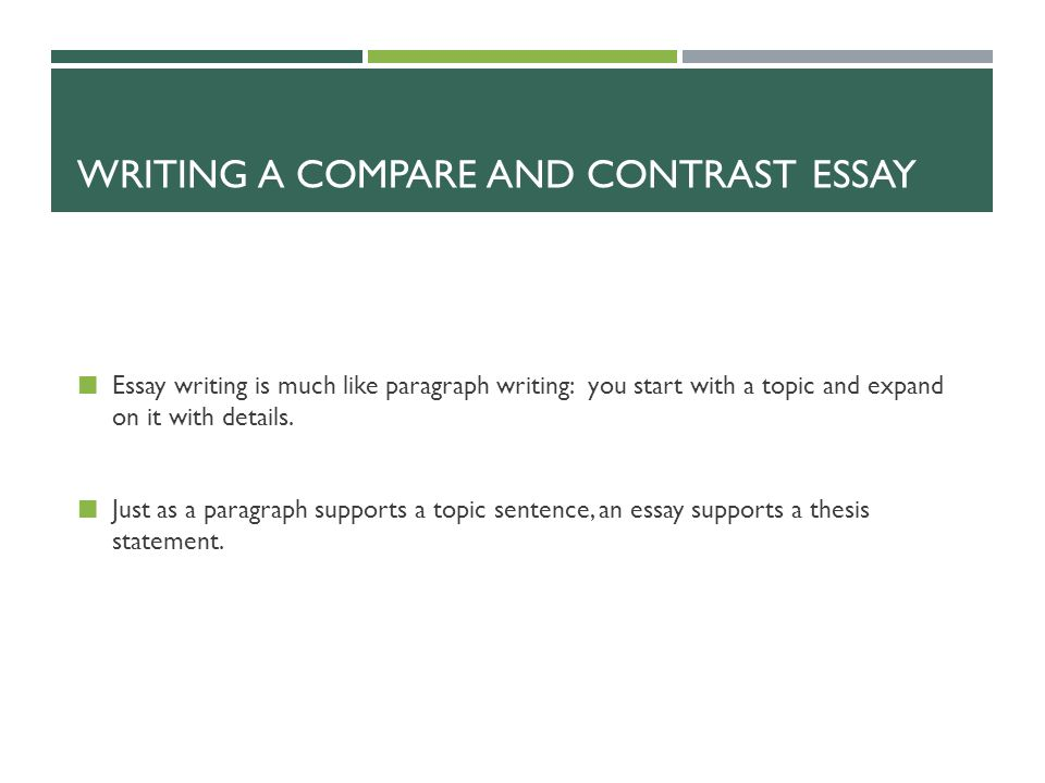compare and contrast writing do these activities on your own paper  writing a compare and contrast essay essay writing is much like paragraph writing you start
