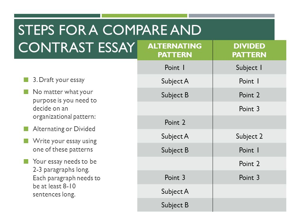 Comparecontrast essay format with 3 subjects