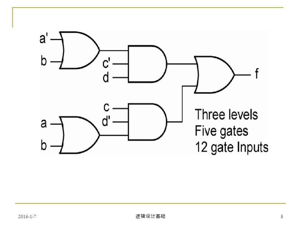逻辑设计基础 1 第 7 章 多级与(或)非门电路 逻辑 门