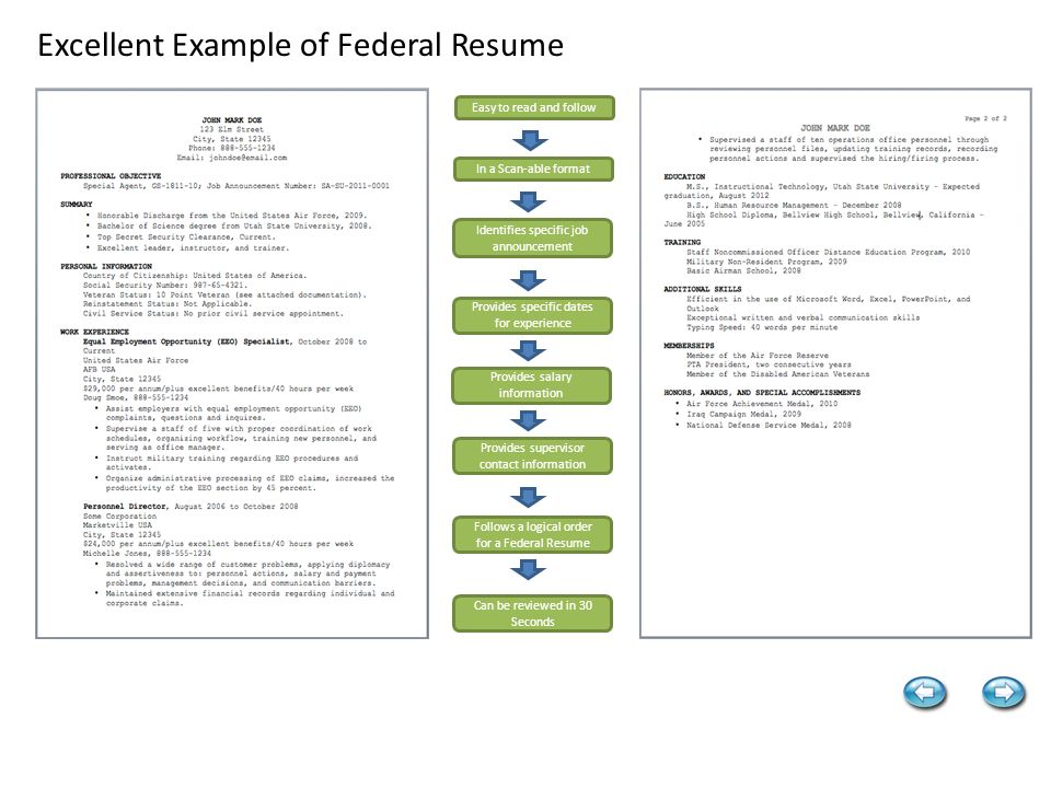 Excellent Example of Federal Resume Easy to read and follow In a ...