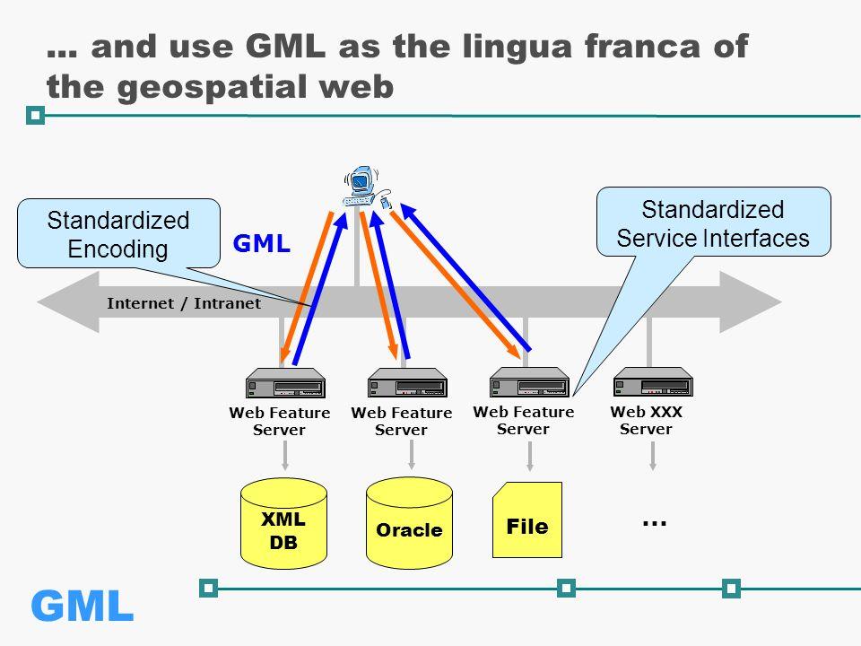 GML Internet / Intranet Web Feature Server...