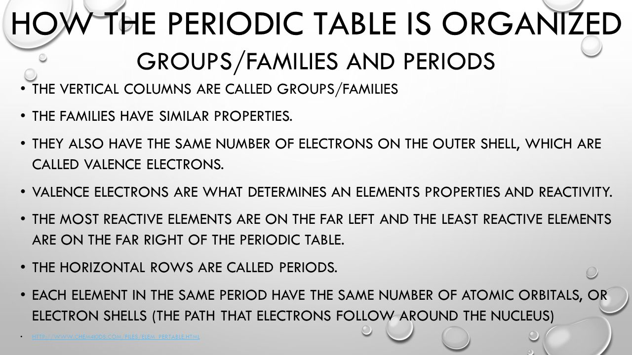 Facts of matter by ms renfro the two categories of matter pure how the periodic table is organized groupsfamilies and periods the vertical columns are called gamestrikefo Gallery