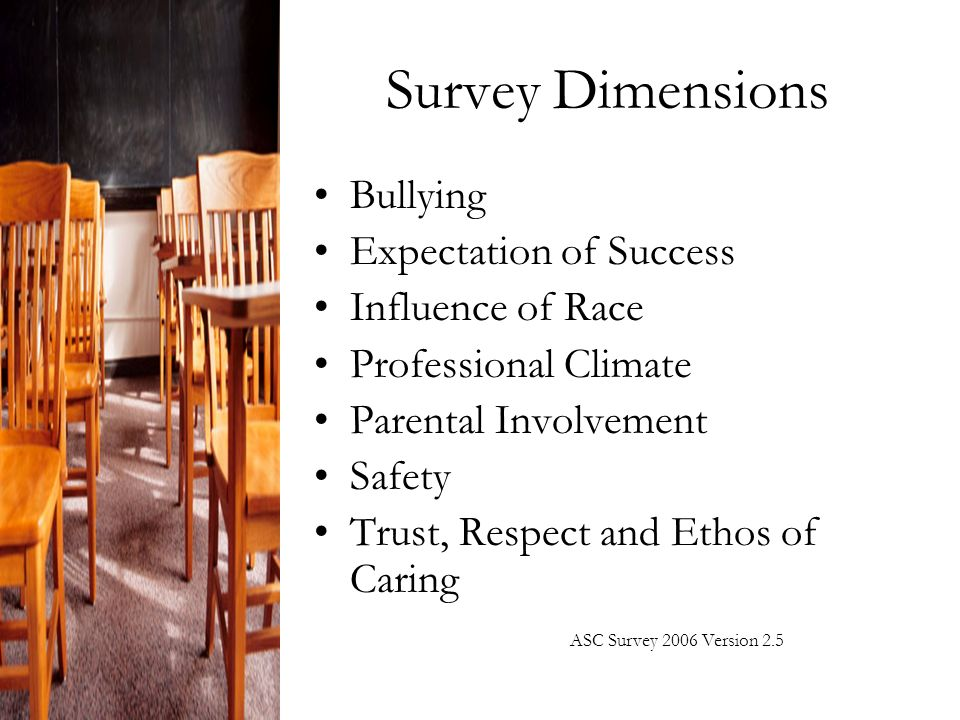 Survey Dimensions Bullying Expectation of Success Influence of Race Professional Climate Parental Involvement Safety Trust, Respect and Ethos of Caring ASC Survey 2006 Version 2.5